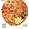 Bilder från Pizzeria Pino