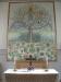 Vem var det som målade altartavlan???