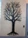 Detta är ett dopträd. Alla årets barndop markeras med namn och glasdroppe till en årlig inbjudan.